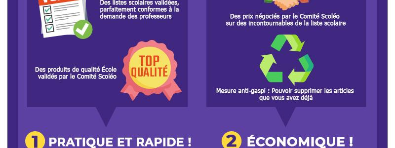 infographie-OPFS-800-px-découpe_03