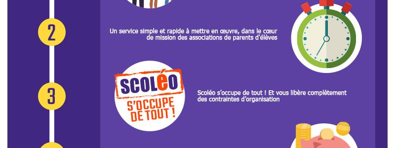 infographie-OPFS-800-px-découpe_09