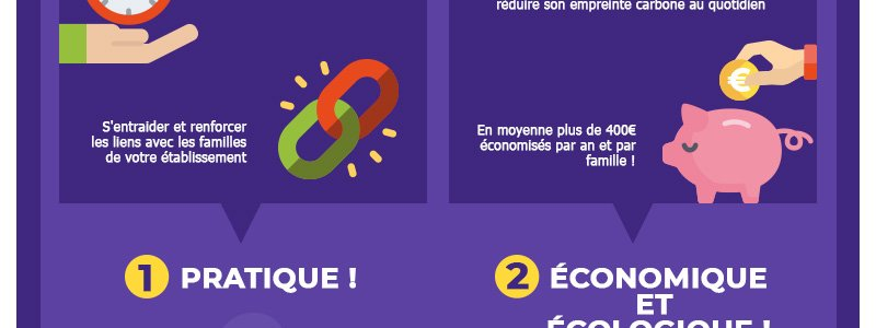 infographie-800px-covoiturage-scolaire_03