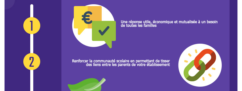 infographie-800px-covoiturage-scolaire_05