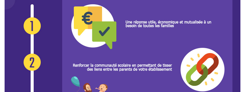 infographie-800px-babysitting-solidaire_05