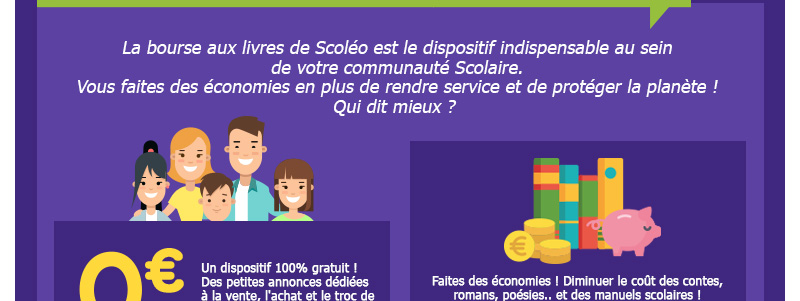 infographie-800px-bourse-aux-livres_02