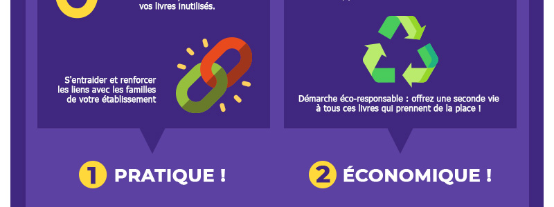 infographie-800px-bourse-aux-livres_03