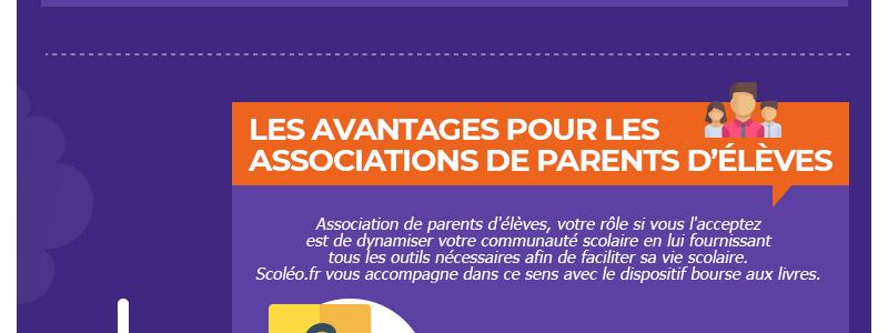 infographie-800px-bourse-aux-livres_04