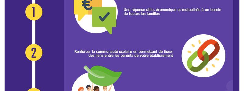 infographie-800px-bourse-aux-livres_05