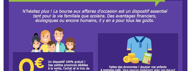 infographie-800px-bourse-aux-affaires-d'occasion_02