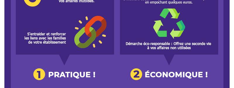 infographie-800px-bourse-aux-affaires-d'occasion_03