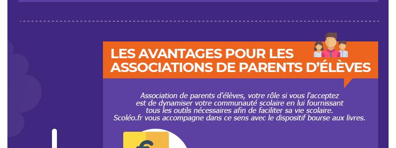 infographie-800px-bourse-aux-affaires-d'occasion_04
