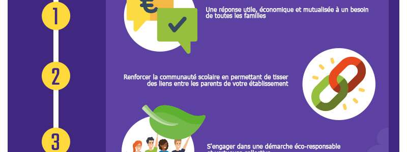 infographie-800px-bourse-aux-affaires-d'occasion_05